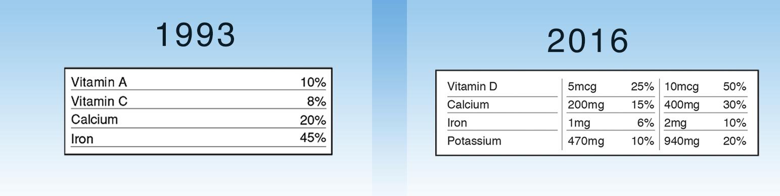 Vitamins & Minerals copy